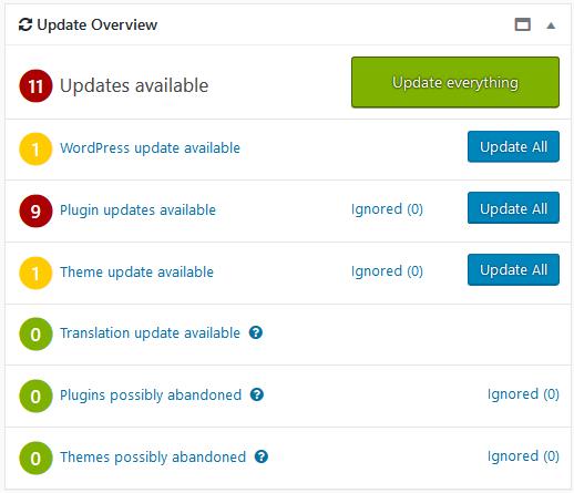 WordPress opdateringer - OKEIwebbureau